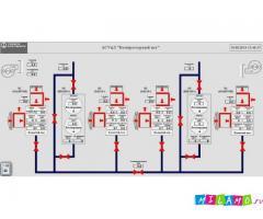Автоматизация (АСУТП) для компрессорных цехов, станций.